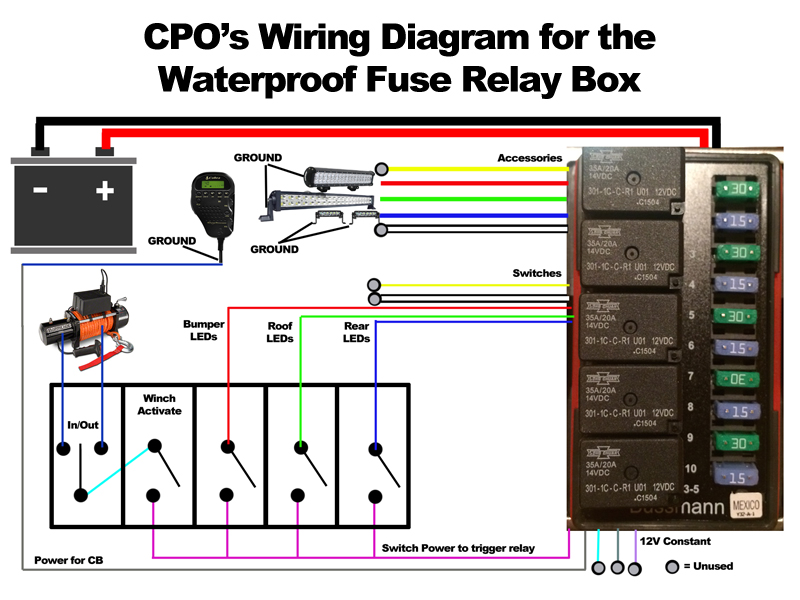 4WAAM CPO WFRB Diagram waterproof fuse relay box (wfrb) jeep wrangler forum bussmann waterproof fuse relay box at aneh.co